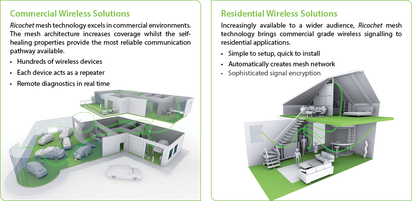 Technology Applications Commercial Wireless Solutions Warrington